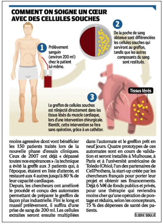 JOURNAL-revolution-dans-la-chirurgie-P2